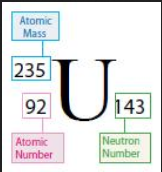 The atomic brain and the uranium 235 atomic jury looks at the human uranium 235 999999999 urtaz Choice Image